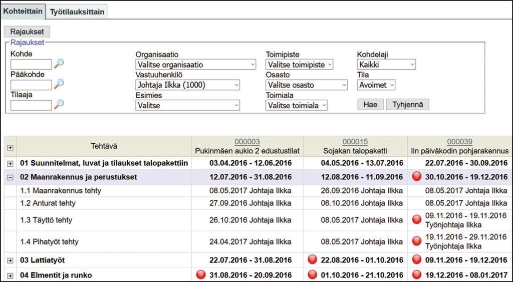 Tehtävienhallinta rakennusala - Adminet-toiminnanohjausjärjestelmä - Admicom