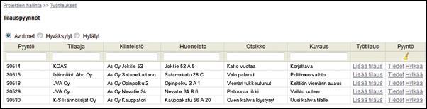 Tampuuri - Avoimet tilaukset Adminetissä - Admicom Oy