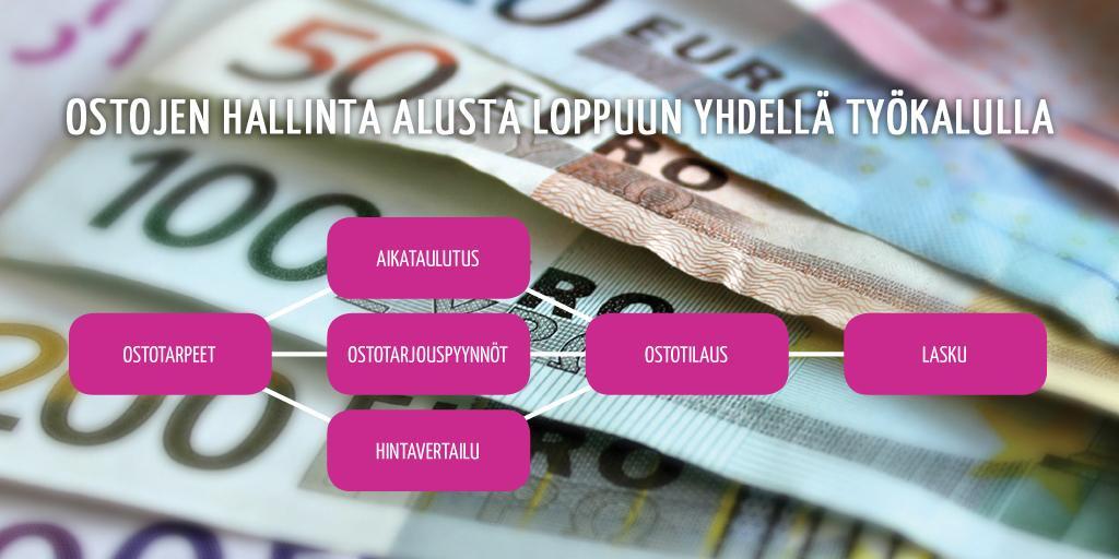 Ostojen hallinta Adminetissä - Hankinnan työkalut - Admicom asiakaslehti