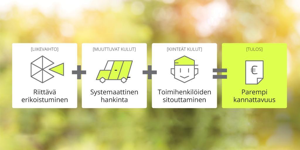 Rakentamisen ja talotekniikan kannattavuus tarkastelussa - Admicom asiakaslehti